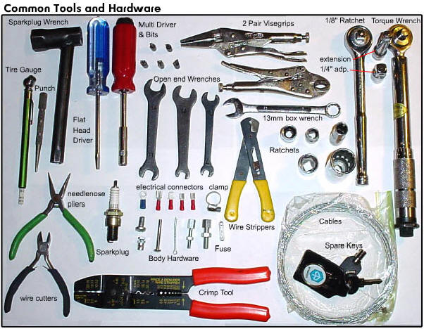 Welcome to TekVenture - Workshops Workshop tools pictures and names